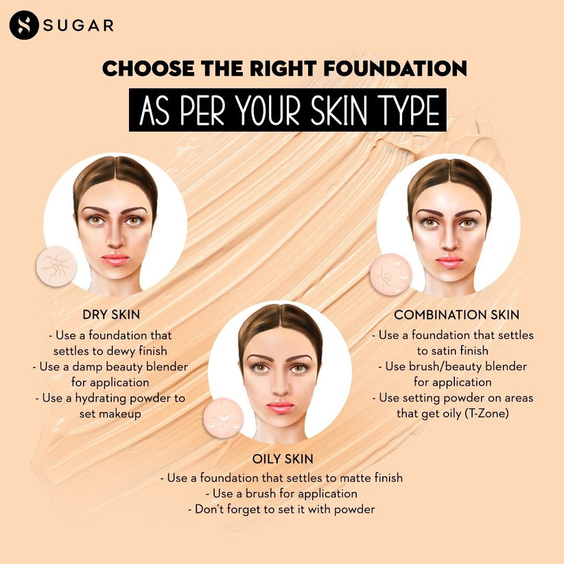 The Foundation Buying Guide for All Skin Types