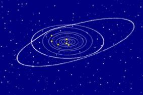 Astro Raju