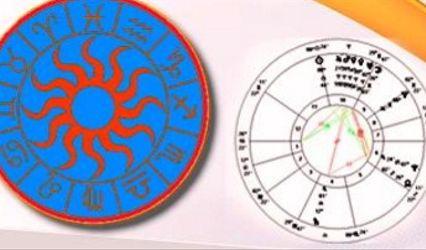 Astro Prediction by Peeyush Vashisth