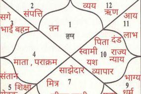 Kamakhya Astro Vastu Spiritual Services