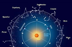 Om Sai Ram Astrovision by Seema Dhanda