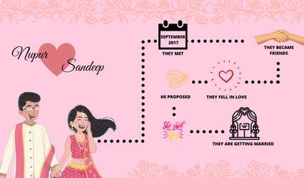 Grafic Designs By Pooja, Malleshwaram 1