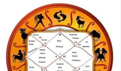 Astrologer Ankit Tyyagi
