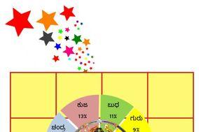 Raashi Mandir Astrology & Planet Healing Rese