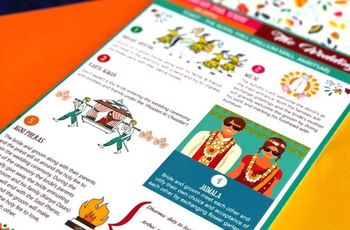 Designing Indian Wedding Invitations Made Easy with These 7 Money Saving Ideas