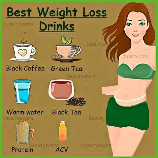 What are some of the best weight loss drinks - 1