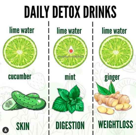 Daily detox drink for a flatter tummy and glowing skin! - 1